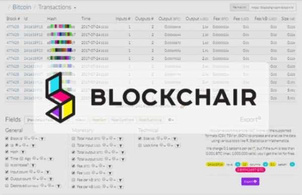 У Blockchair появился показатель конфиденциальности для BTC-транзакций