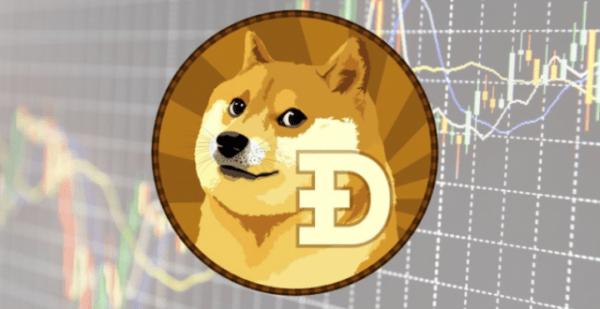 Биржа Gemini добавляет поддержку Dogecoin