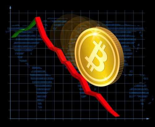 Биткоин потерял $400 за час, крипто-рынок снова в красном