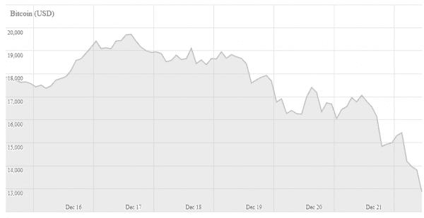 Канадская биржа Coinsquare планирует составить конкуренцию Coinbase