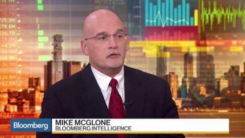 Аналитик Bloomberg: биткойн рискует обвалиться до $900