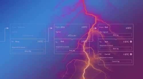 Lightning Network: все технические детали