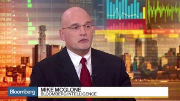 Биткоин упал ниже $9000, но аналитик Майк Макглоун верит в скорый возврат к $10000