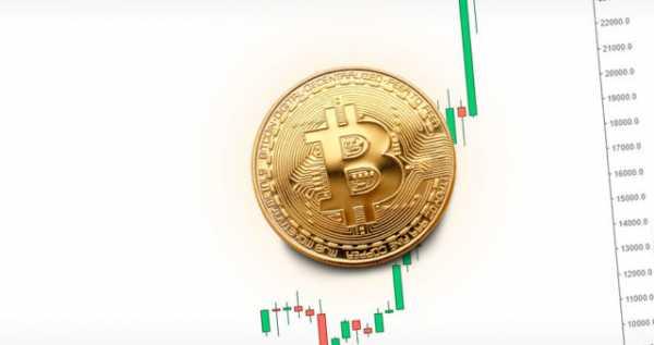 Исторические данные указывают на рост биткоина до $80 000 в апреле