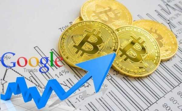 Google Trends: Запрос «купить биткоин» достиг максимального значения с апреля 2018 года