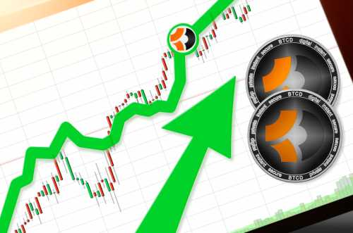 BitcoinDark вырос на 400% в отсутствие активности разработчиков