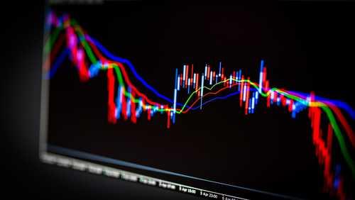 Аналитик: Фьючерсы остаются надёжным инструментом прогнозирования поведения биткоина