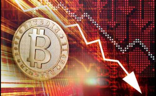 Технический анализ: биткоину грозит