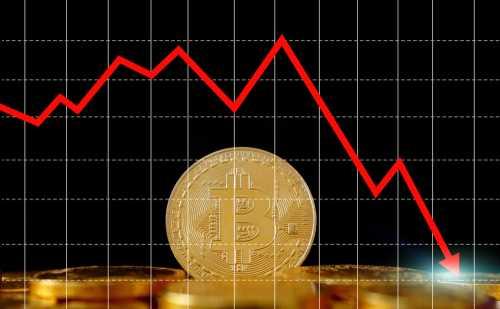 Как определить минимум на рынке биткоина Статьи