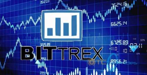 Bittrex прекращает обслуживать пользователей из стран под эмбарго США
