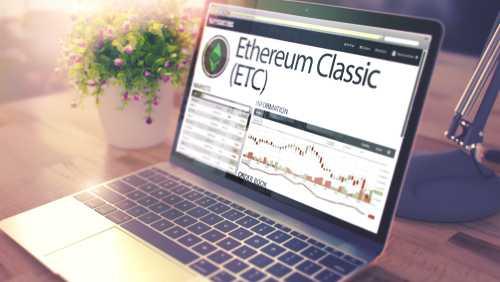 Robinhood добавил Ethereum Classic в своё трейдинговое приложение