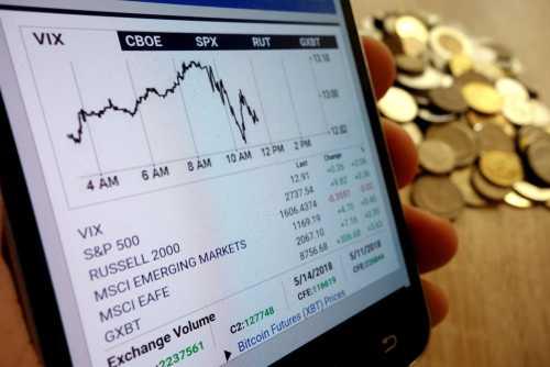 LedgerX запустила «индекс страха» для рынка биткоина