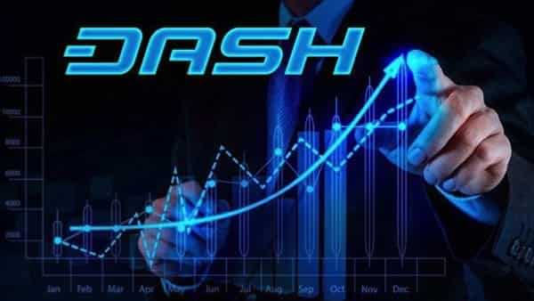 Dash прогноз и аналитика DSH/USD на 20 июня 2019