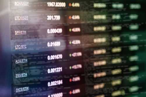Исследование: На пары с 6 крипитовалютами приходится 69% глобального объема торгов