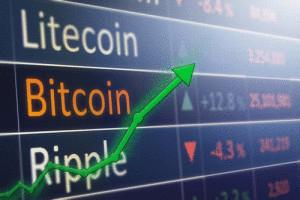 SFOX: Цену биткоина может ждать рост на День независимости США 4 июля