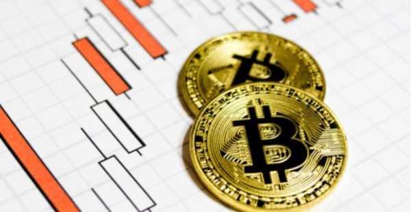 Технические индикаторы на графике биткоина указывают на ухудшение ситуации