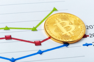 CEO BitMEX рассказал о сценариях подъёма биткоина к $20 000 и падения до $3 000 в 2020 году