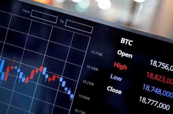 Анализ цен BTC, ETH, XRP (24.12.19)