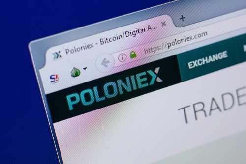 Poloniex открывает фьючерсные рынки для форков Bitcoin Cash